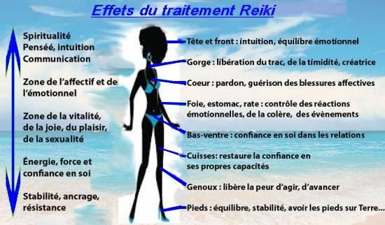 """Résultat de recherche d'images pour """"soin reiki"""""""
